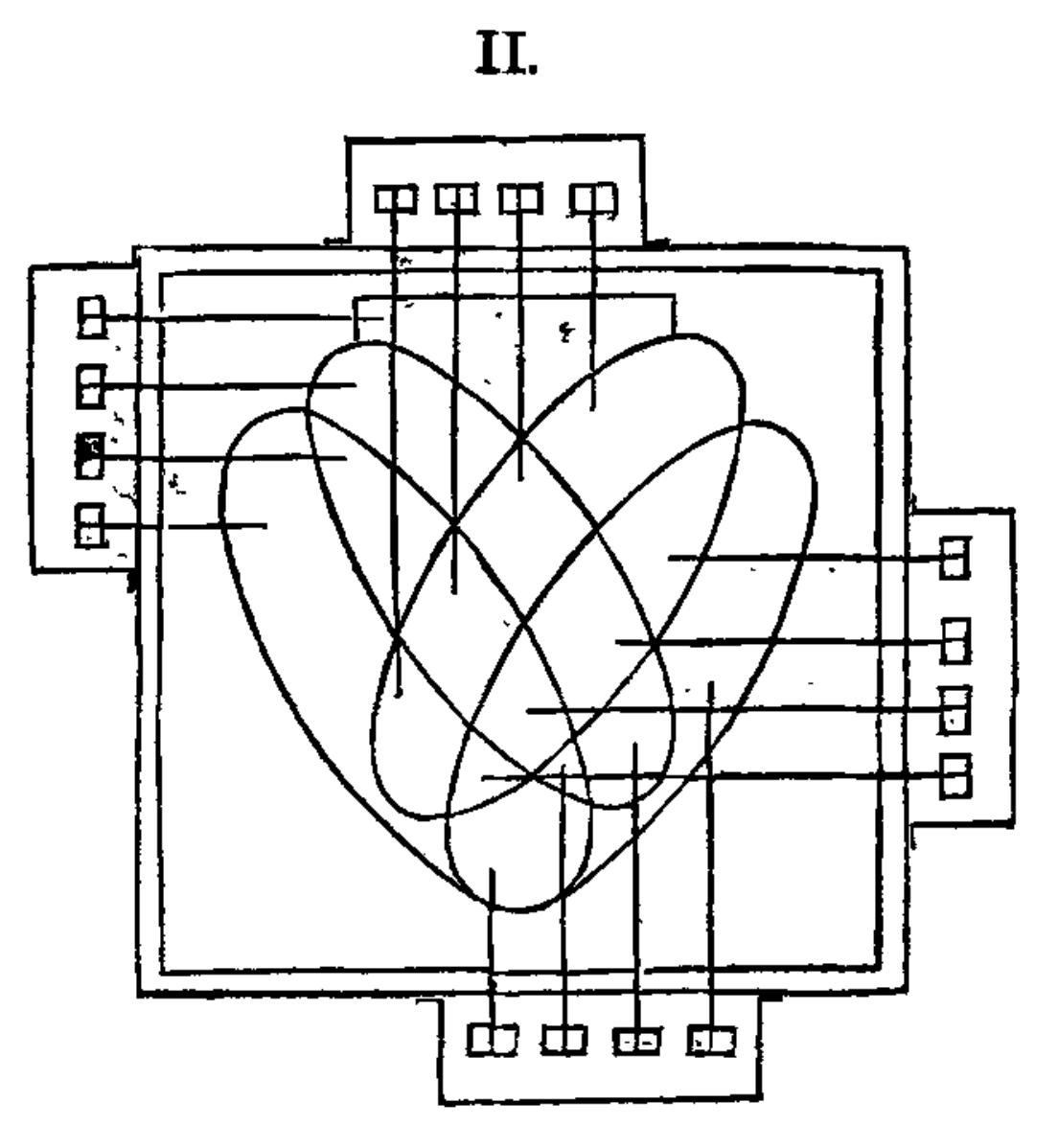 Finite Of Sense And Infinite Thought A History Computation Logic Venn Diagram Calculator Despite His Skepticism Corresponding To Prof Jevonss Logical Machine Describes Own Contrivance I Prefer Call